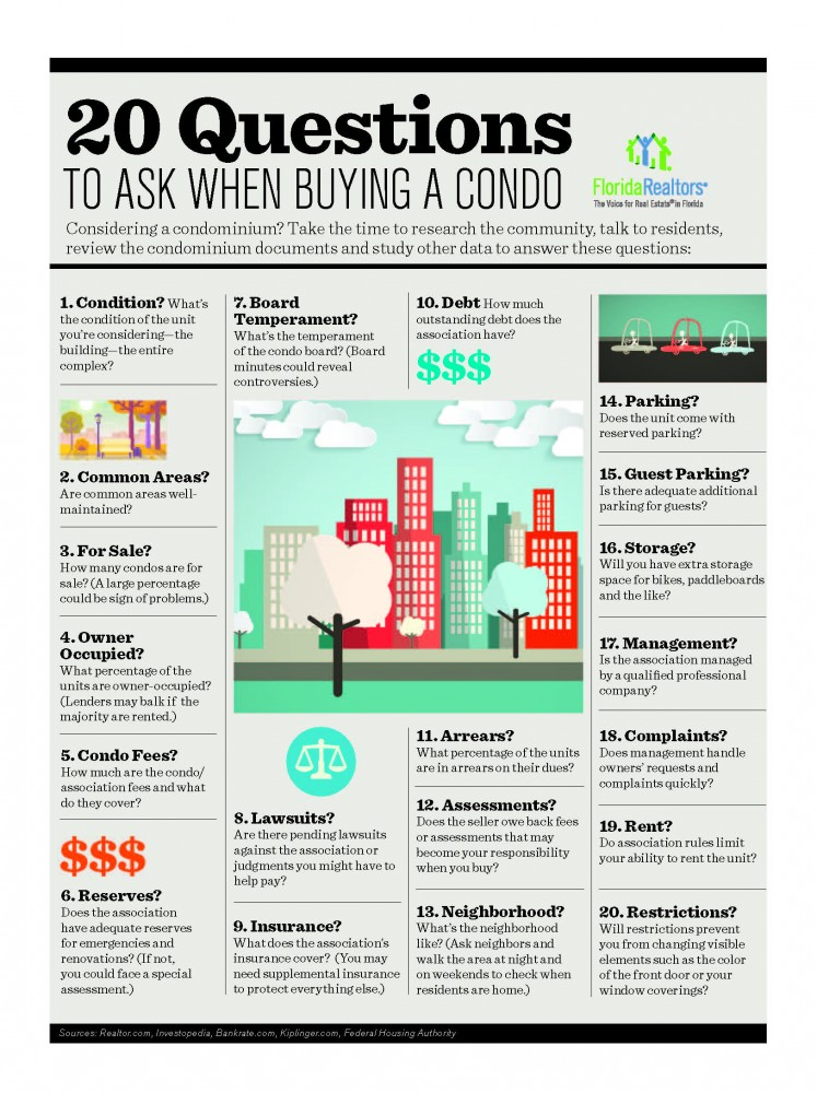 What to ask a realtor when buying a house 28 images Questions when buying a house