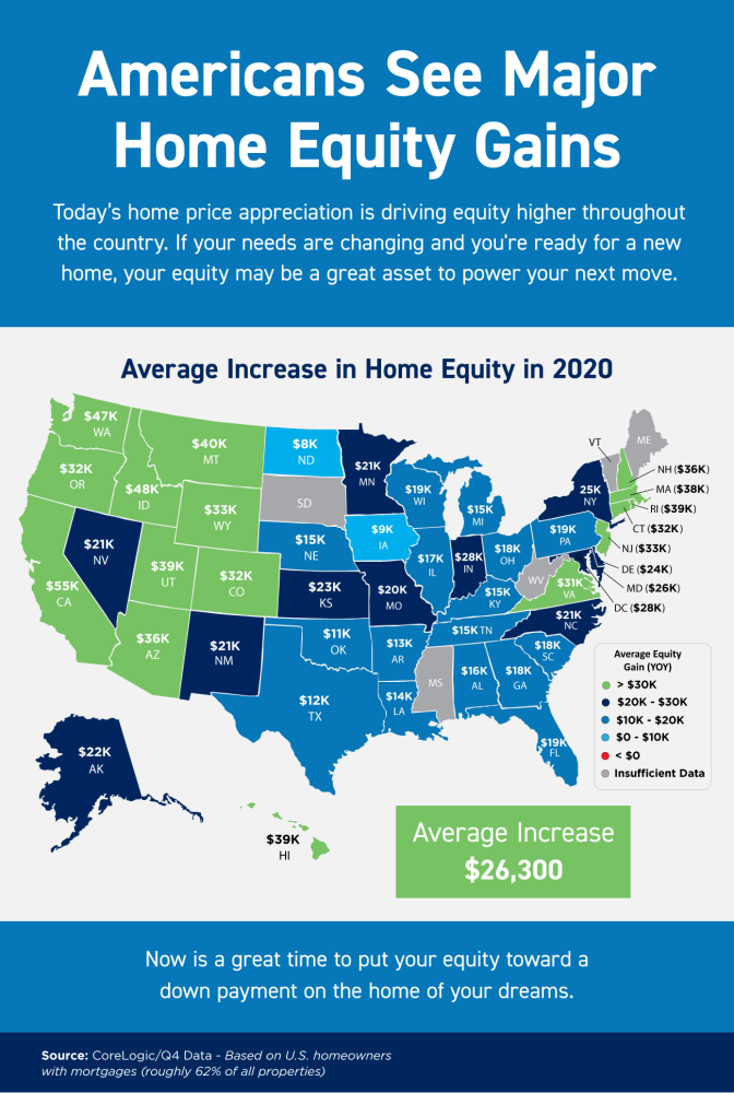 Real Estate Made Simple: Americans See Major Home Equity Gains [INFOGRAPHIC]