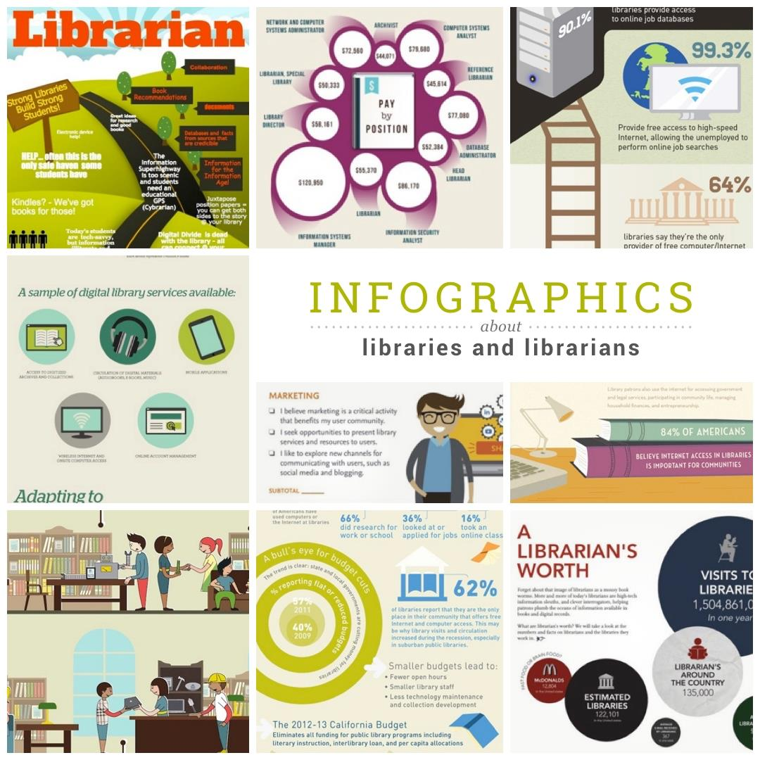 Infographic library